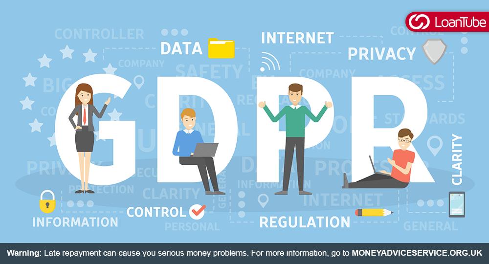 FCA | GDPR | LoanTube