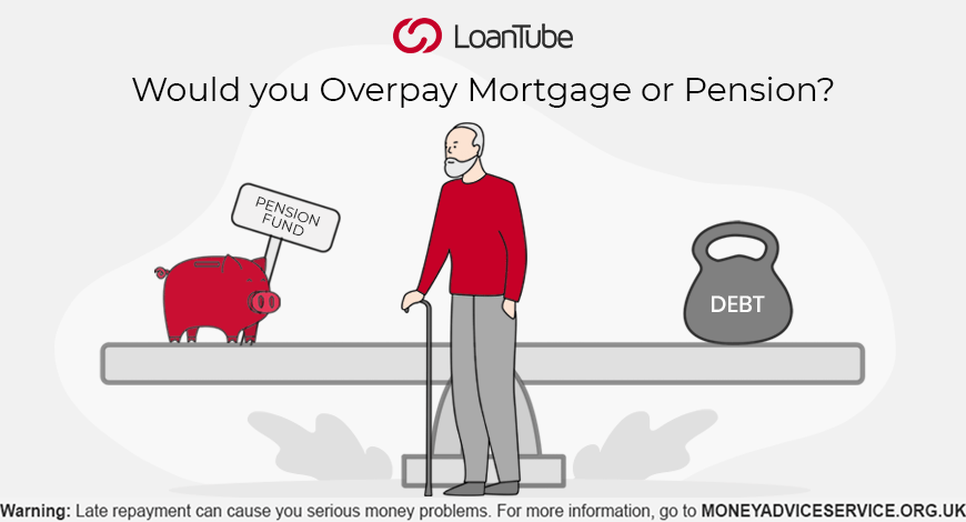 Pensions | Retirement | UK | LoanTube