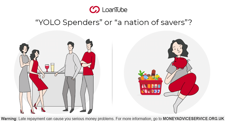YOLO Spenders | Nation of Savers | UK | Loantube
