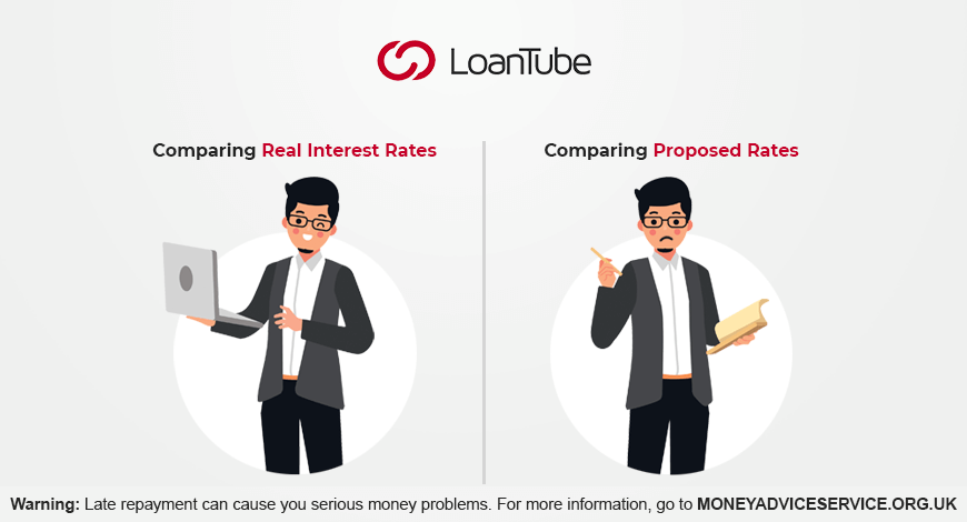 real interest rates | personal loans | UK | LoanTube