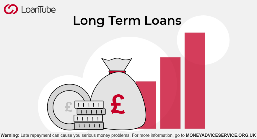 Long Term Loan | UK | LoanTube