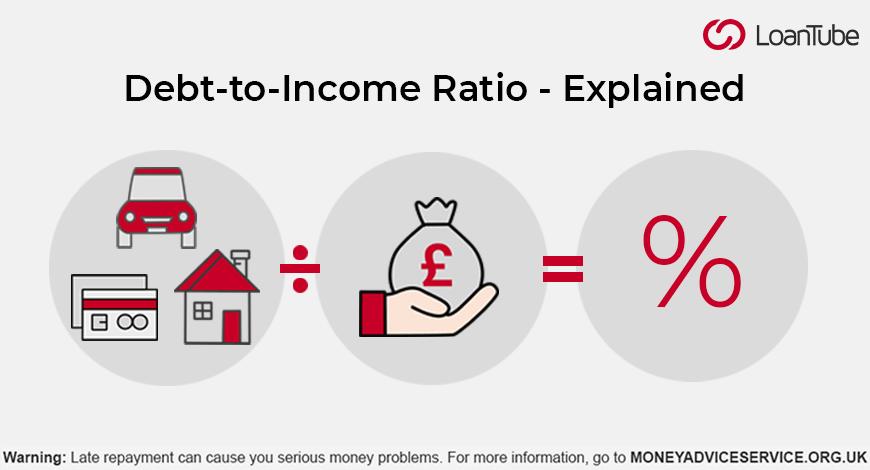Debt-to-Income Ratio | UK | LoanTube