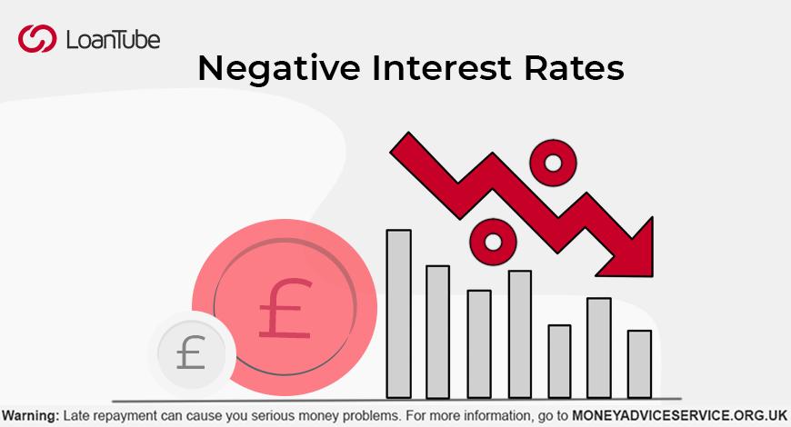 Negative Interest Rate | UK | LoanTube