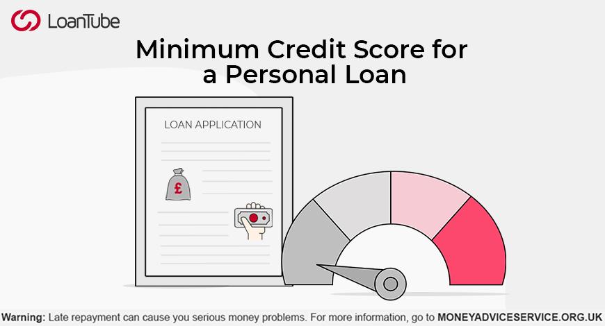 Personal Loans | Credit Score | UK | LoanTube