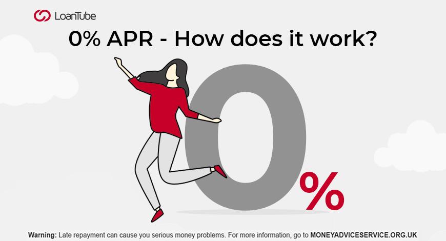 0% APR | UK | LoanTube