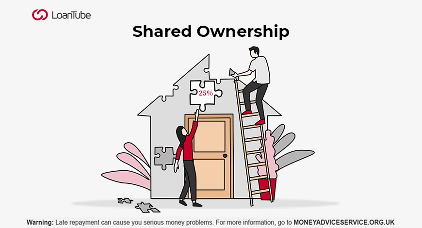 Affordable homes: Shared Ownership