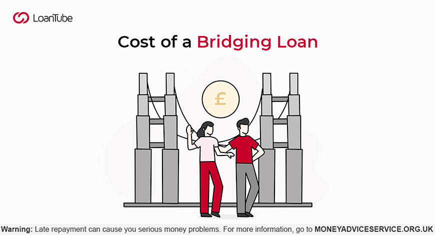 How Much Do Bridging Loans Cost?
